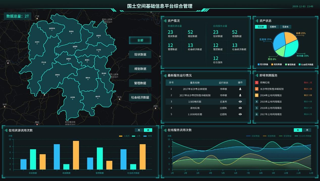 国土空间基础信息平台