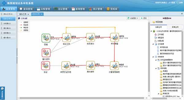 规划业务审批系统